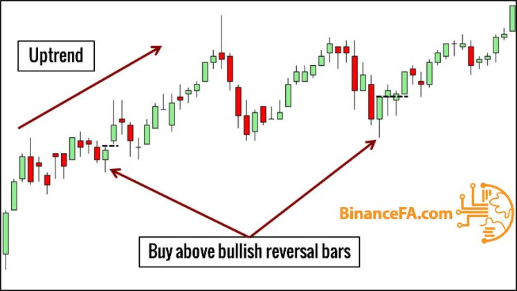 نحوه ترید بر اساس الگو reversal bar trade