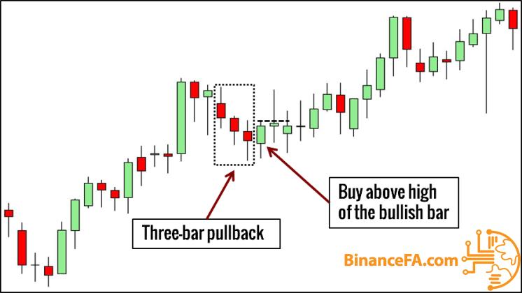 ترید بر اساس الگو three bar pullback