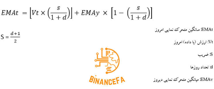 فرمول محاسبه میانگین متحرک نمایی