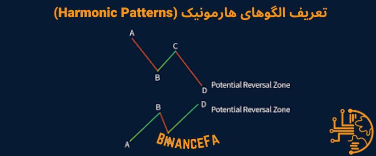 تعریف الگوهای هارمونیک (Harmonic Patterns)