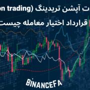معاملات آپشن تریدینگ (Option trading) یا قرارداد اختیار معامله چیست؟